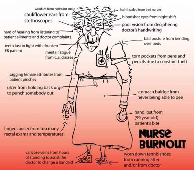 nurseburnout-e1343354038516
